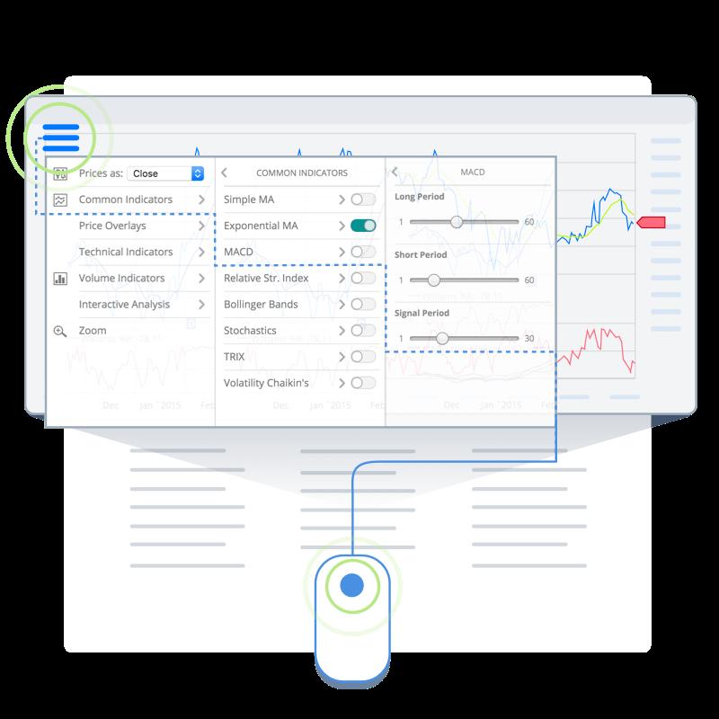 Stockdio com - From Zero to Financial Market Analytics in